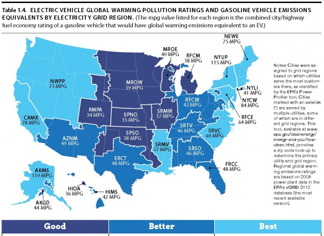 Electric-car wells-to-wheels emission equivalencies in MPG, Sep 2013 [Union of Concerned Scientists]